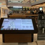 Wayfinding for Shopping Malls